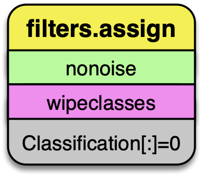 ../_images/pipeline-example-filters.assign.png