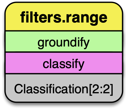 ../_images/pipeline-example-filters.range2.png