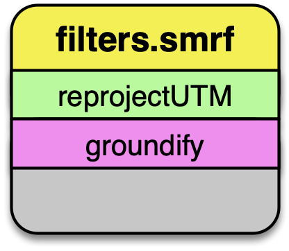 ../_images/pipeline-example-filters.smrf.png
