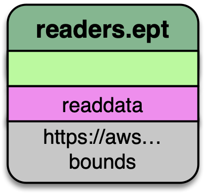 ../_images/pipeline-example-readers.ept.png